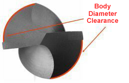 Viking Drill and Tool - Body Diameter Clearance