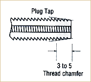 Plug style 3 to 5 threads chamfered